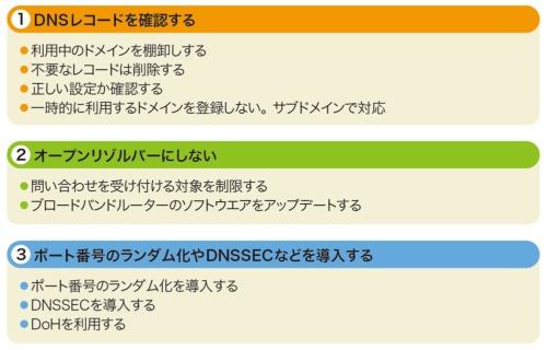 図3-1●DNS関連のトラブルを防ぐ3つのポイント