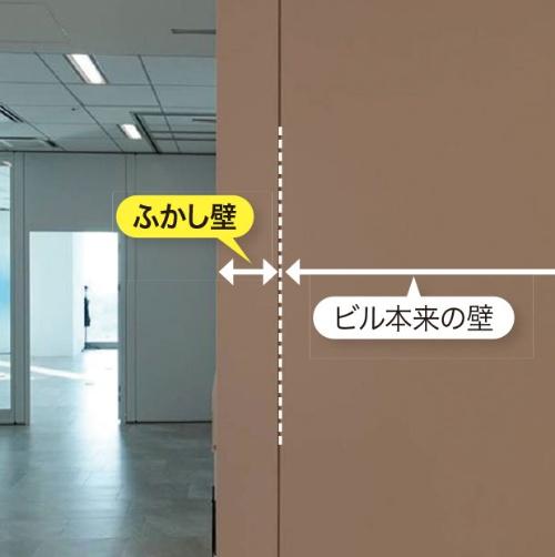 図2-2●「ふかし壁」で壁の裏にケーブルを通す