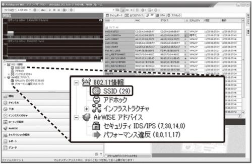 図2●1つのチャネルで29個のSSIDを確認