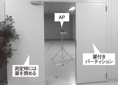 図4●パーティションを挟んで測定