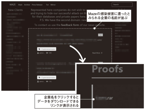 図1●ランサムウエアMazeの攻撃グループが運営するWebサイト