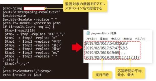 図A●pingコマンドを使って応答時間を記録するスクリプト例