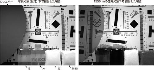 図2 鮮明な可視光画像と赤外画像を両方撮影可能