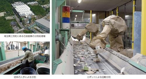 図1 ロボットが廃棄物の中から木材を自動分別