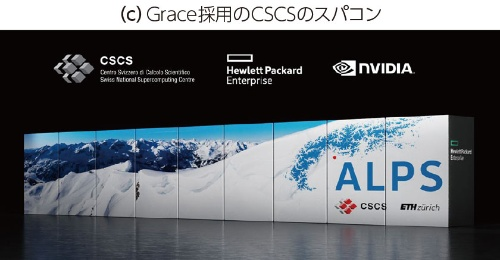 (c)Grace採用のCSCSのスパコン
