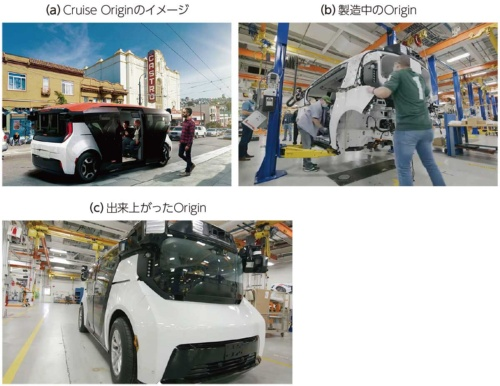 図1 移動サービス向け自動運転車の製造を開始