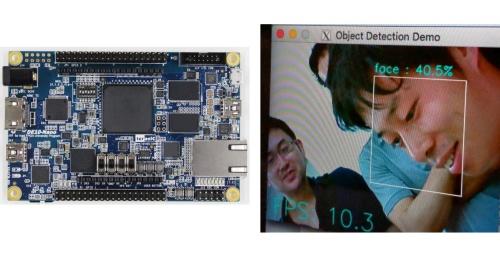 DeLTA-Liteで開発したDNNの実行結果とFPGAボード