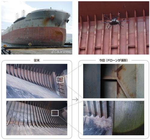 図1 ドローンが船内の壁に接近し人に代わり点検