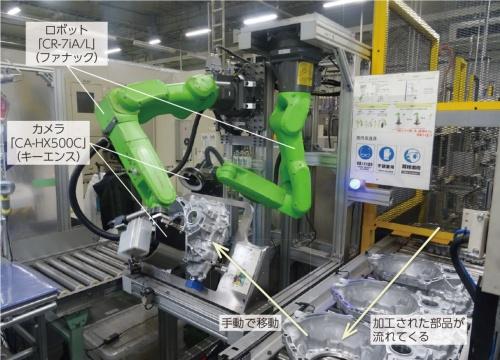 図1 自動車部品の外観検査に協働ロボット