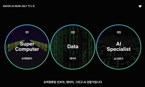 図1 HyperCLOVAの3つの核心