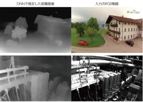 図1 単眼RGB動画から高精細な距離画像と自己位置を推定