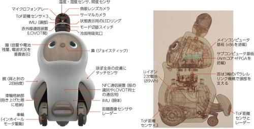 図1 ペットロボット「LOVOT」の外観と主なセンサ