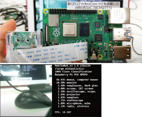 図1 Raspberry Pi 4のGPUを使いDNN推論を高速化