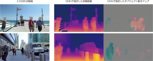 図1 単眼RGB動画から高精細な距離画像を推定