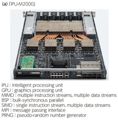 (a)「IPU-M2000」
