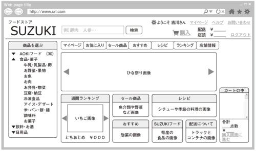 図2●ワイヤーフレームのイメージ