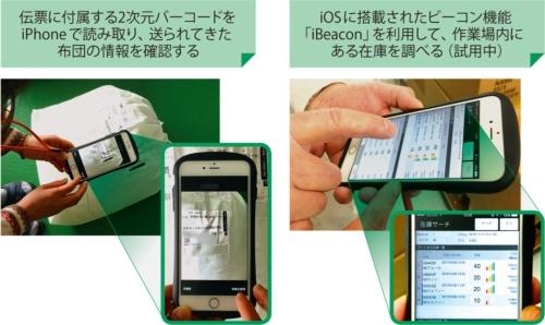 図2 FileMakerアプリをiPhone/iPadで活用