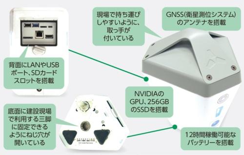 図2●LANDLOGのエッジコンピューティング専用機「EdgeBox」