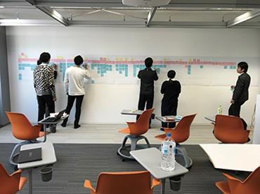 新日鉄住金ソリューションズのチームがユーザーストーリーマッピングを実施している様子(出所:新日鉄住金ソリューションズ)