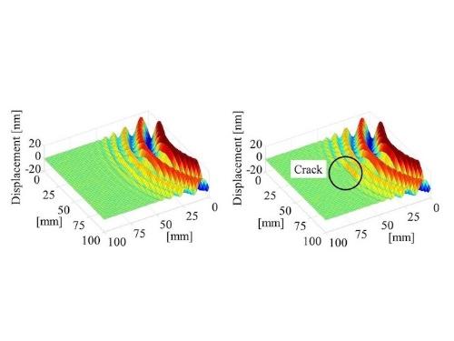 図:ジュラルミン製の平板に伝播したLamb波