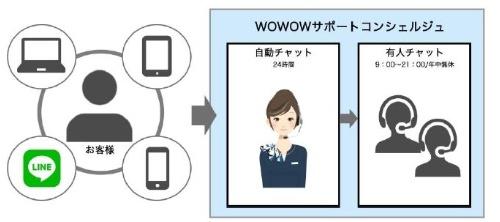 図●運用イメージ