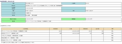 入札結果を使える京都市のWebサイト