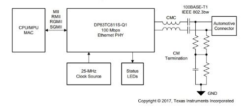 応用回路例。TIの図