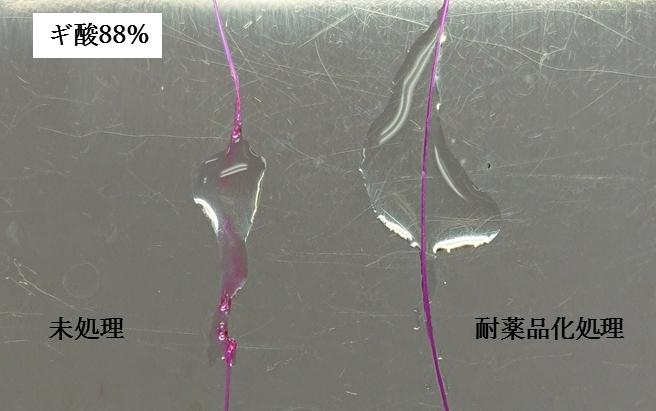 ナイロン繊維のギ酸(88%)に対する溶解性 (出所:サンライン)