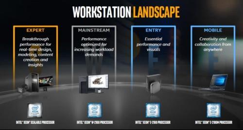"""既存のXeonと新製品の位置づけ。今回の新製品は右から2つめの「ENTRY」。一番右の「MOBILE」の製品である「Xeon E-2100Mシリーズ」は、2018年4月に第8世代「Intel Core」の新製品と一緒に発表された(<b><a href=""""https://tech.nikkeibp.co.jp/atcl/nxt/column/18/00001/00236/?P=2"""" target=""""_blank"""">日経テクノロジーオンライン関連記事</a></b>)。Intelのスライド"""