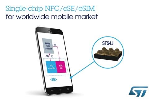 新製品と利用イメージ。STMicroelectronicsのイメージ