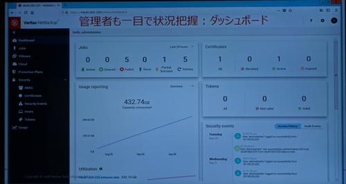 Web UIによるダッシュボード画面の一例