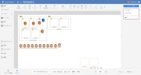 自動で描画したシステム構成図の例