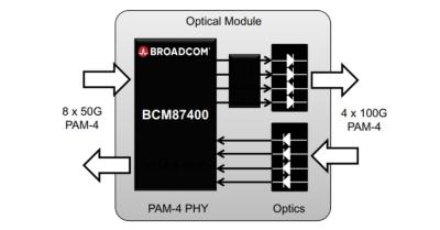 応用回路の例。Broadcomの図