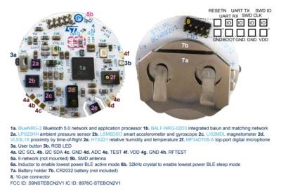 「BlueNRG-Tile」。STMicroのイメージ
