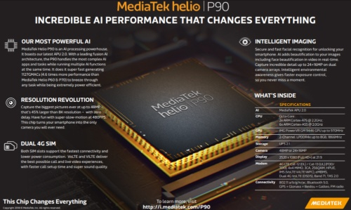 「Helio P90」の概要。MediaTeKのイメージ