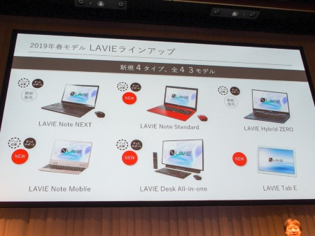 写真1●NECパーソナルコンピュータが2019年春モデルパソコンを発表