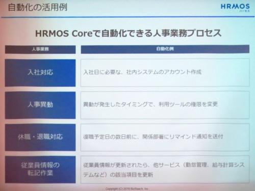 従業員データベースのクラウドサービス「HRMOS Core」を使うことで自動化できる業務の例