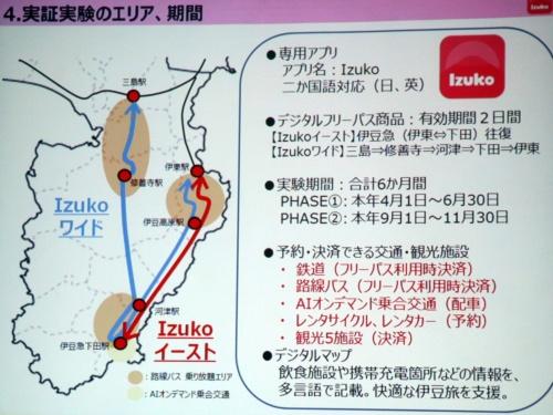東京急行電鉄と東日本旅客鉄道、JR東日本企画が伊豆半島で実施する「観光型MaaS実証実験」の概要