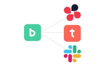 Backlogとビジネスチャットの連携の概要