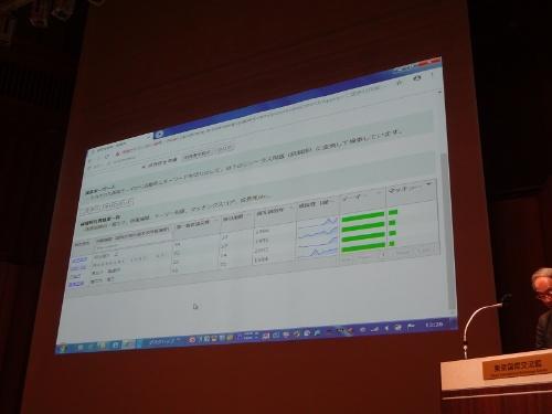 ライフインテリジェンスコンソーシアム(LINC)の第2回全体報告会