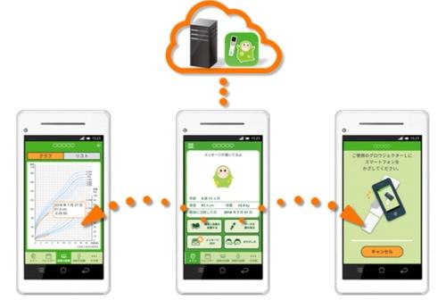 スマートフォン向けアプリの画面イメージ