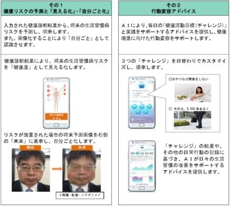 開発を進める健康管理アプリの機能概要