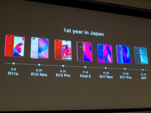 写真3●2018年は7機種を発売