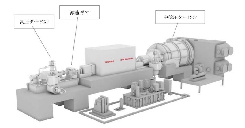 構造 蒸気 タービン