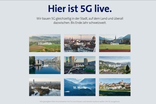 出所:Swisscom