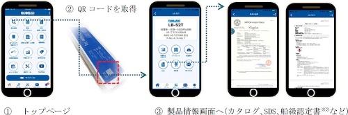 図:「KOBELCO WELDINGアプリ」で閲覧できる製品情報の例(出所:神戸製鋼所)