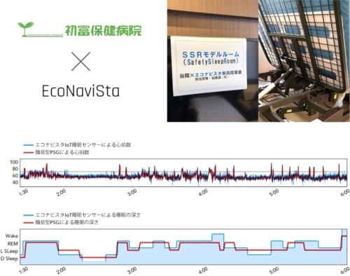 IoT睡眠センサー(右上)や取得データ(下)のイメージ(出所:エコナビスタ)