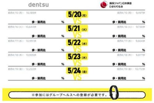 「Step Challenge JAPAN」の画面イメージ(出所:損保ジャパン日本興亜ひまわり生命保険)