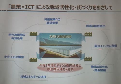 図●農業とICTを核に街づくりへの貢献を目指す