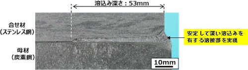 図2:新技術で得られた溶接部断面の例